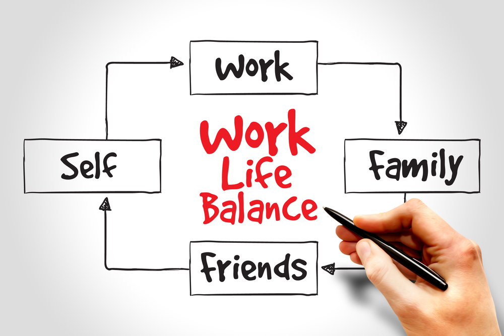 In Need of a Few Good Men:  How Men Can Make Work-Life Blend a Reality